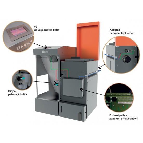 BIOPEL LINE Pellet fuel boiler 10-40kW